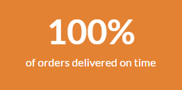 100% of orders delivered on time